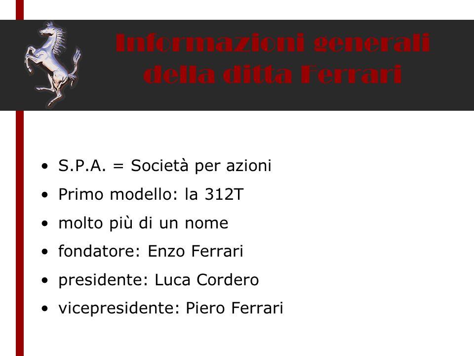 Informazioni generali della ditta Ferrari S.P.A. = Società per azioni Primo modello: la 312T molto più di un nome fondatore: Enzo Ferrari presidente: