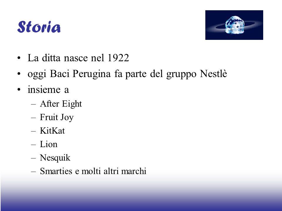 Storia La ditta nasce nel 1922 oggi Baci Perugina fa parte del gruppo Nestlè insieme a –After Eight –Fruit Joy –KitKat –Lion –Nesquik –Smarties e molt