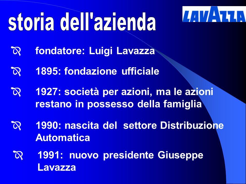 fondatore: Luigi Lavazza 1895: fondazione ufficiale 1927: società per azioni, ma le azioni restano in possesso della famiglia 1990: nascita del settor
