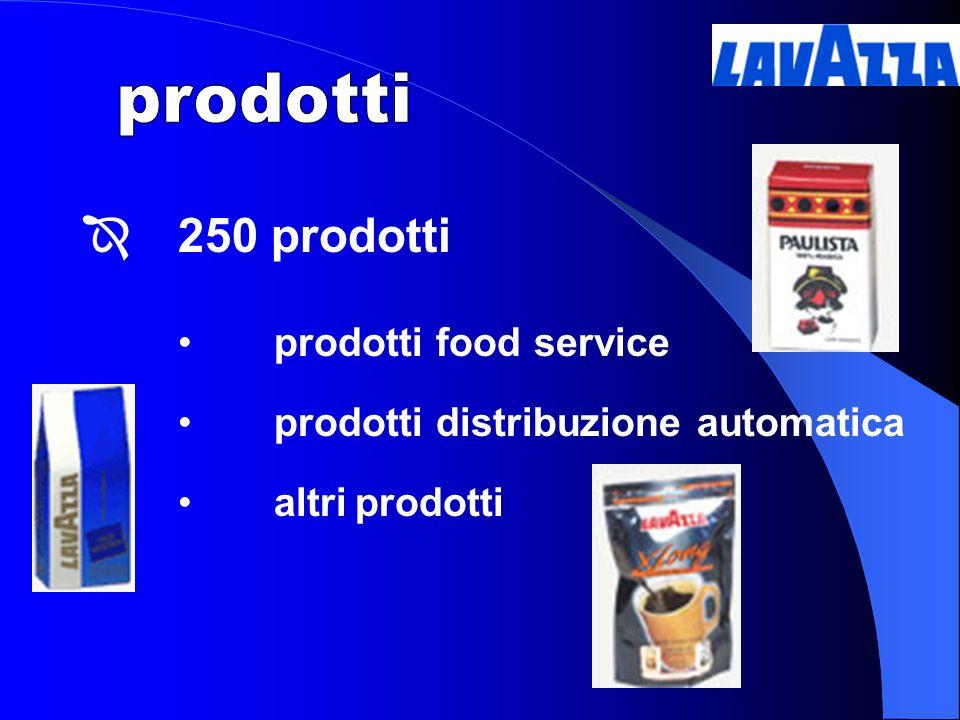 250 prodotti prodotti food service prodotti distribuzione automatica altri prodotti