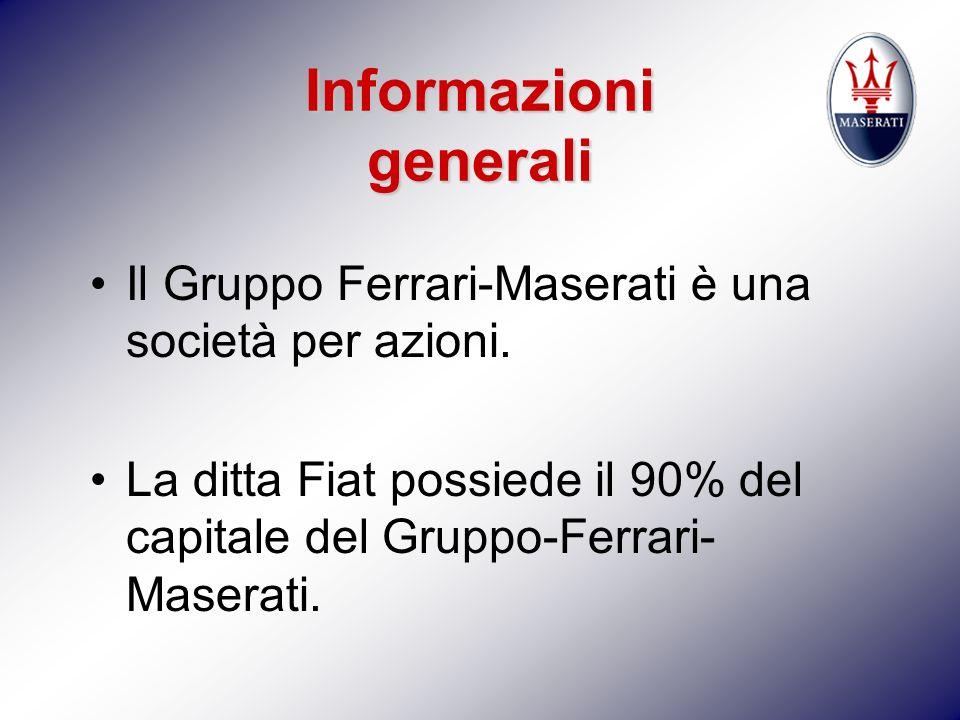 Informazioni generali Il Gruppo Ferrari-Maserati è una società per azioni. La ditta Fiat possiede il 90% del capitale del Gruppo-Ferrari- Maserati.