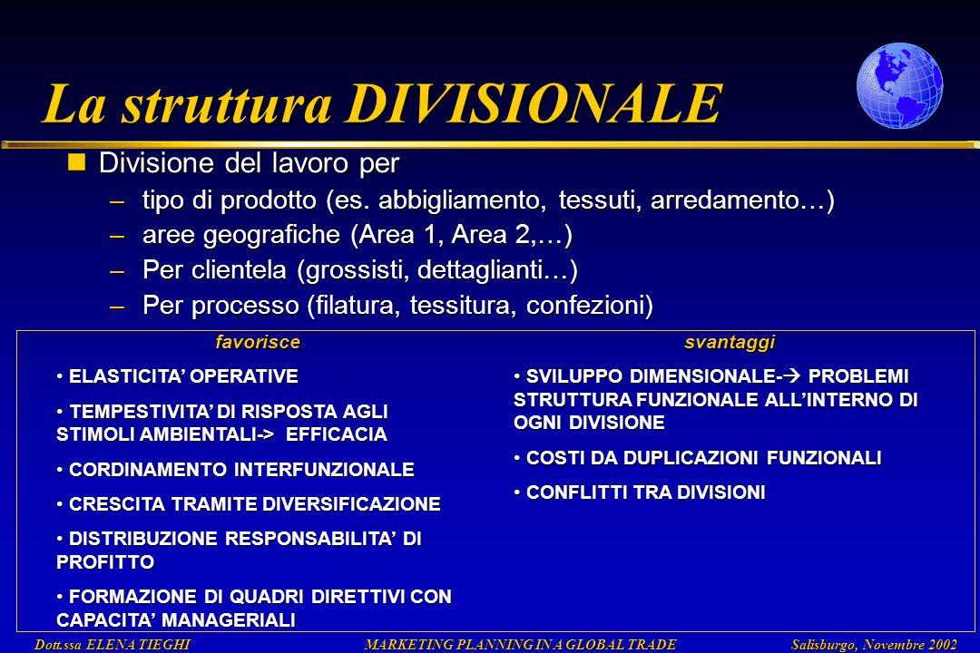 Dott.ssa ELENA TIEGHI MARKETING PLANNING IN A GLOBAL TRADE Salisburgo, Novembre 2002 Dott.ssa ELENA TIEGHI MARKETING PLANNING IN A GLOBAL TRADE Salisburgo, Novembre 2002 Esempio: Il MARKETING nella struttura divisionale DIREZIONE GENERALE DIVISIONEX DIVISIONEBEVANDEDIVISIONEPASTADIVISIONEXDIVISIONESUGHIDIVISIONEX …… LEGALE PACKAGING RICERCA MERCATO RISORSE UMANE CONTROLLOGESTIONE PIANIFICAZIONE CONTROLLO CONTROLLO TRADE MARKETING PRODOTTO 1 Product Manager PRODOTTO 2 Product Manager PRODOTTO 3 Product Manager DirettoreMarketing
