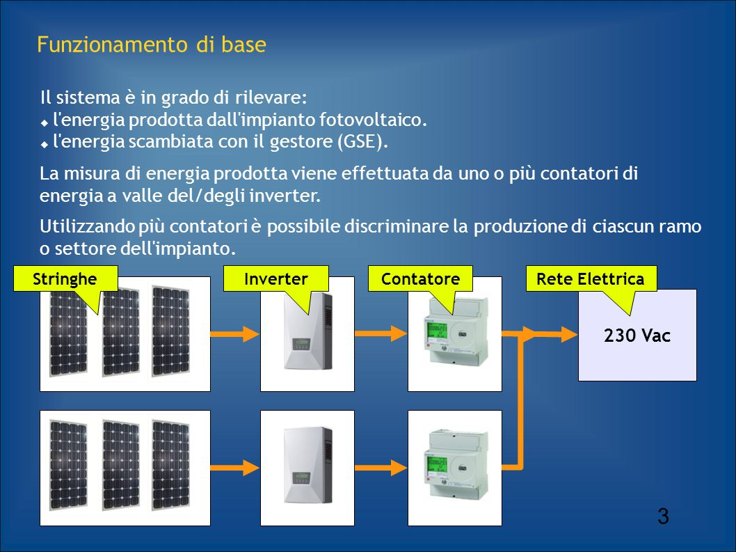 3 Funzionamento di base Il sistema è in grado di rilevare: l energia prodotta dall impianto fotovoltaico.
