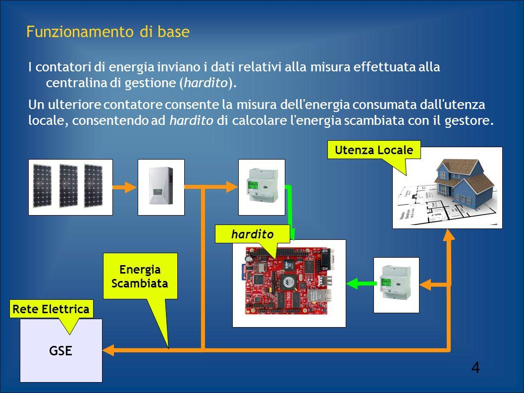 4 Funzionamento di base I contatori di energia inviano i dati relativi alla misura effettuata alla centralina di gestione (hardito).