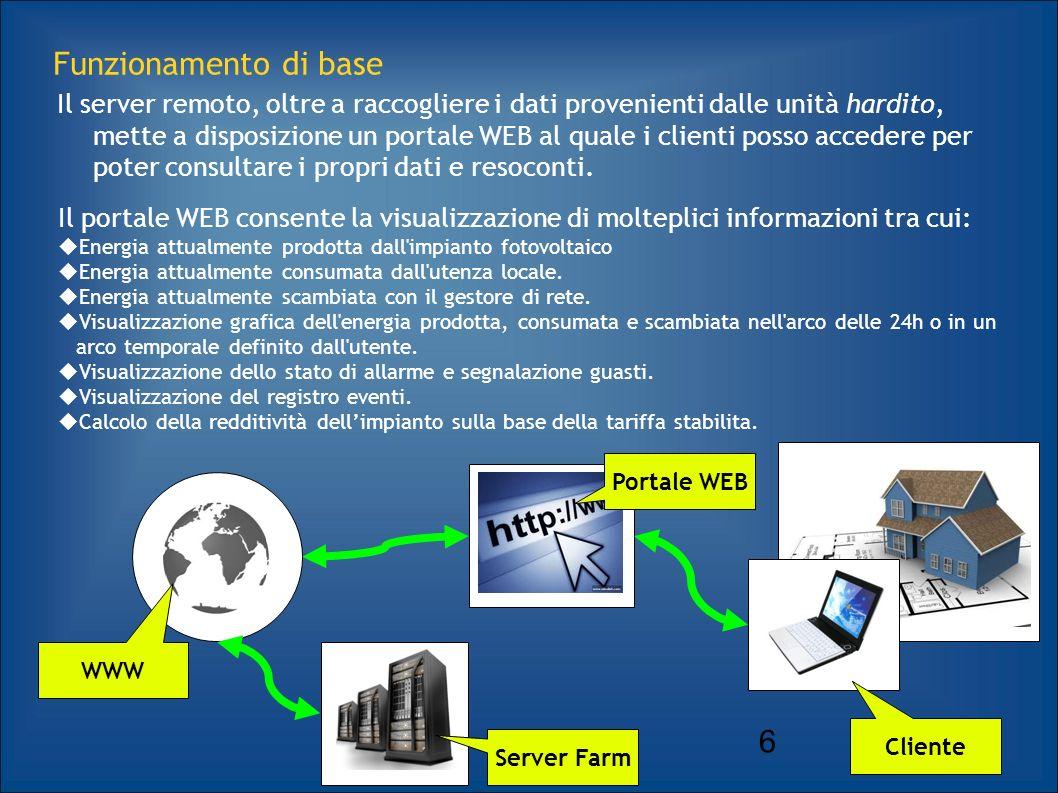 6 Funzionamento di base Il server remoto, oltre a raccogliere i dati provenienti dalle unità hardito, mette a disposizione un portale WEB al quale i clienti posso accedere per poter consultare i propri dati e resoconti.