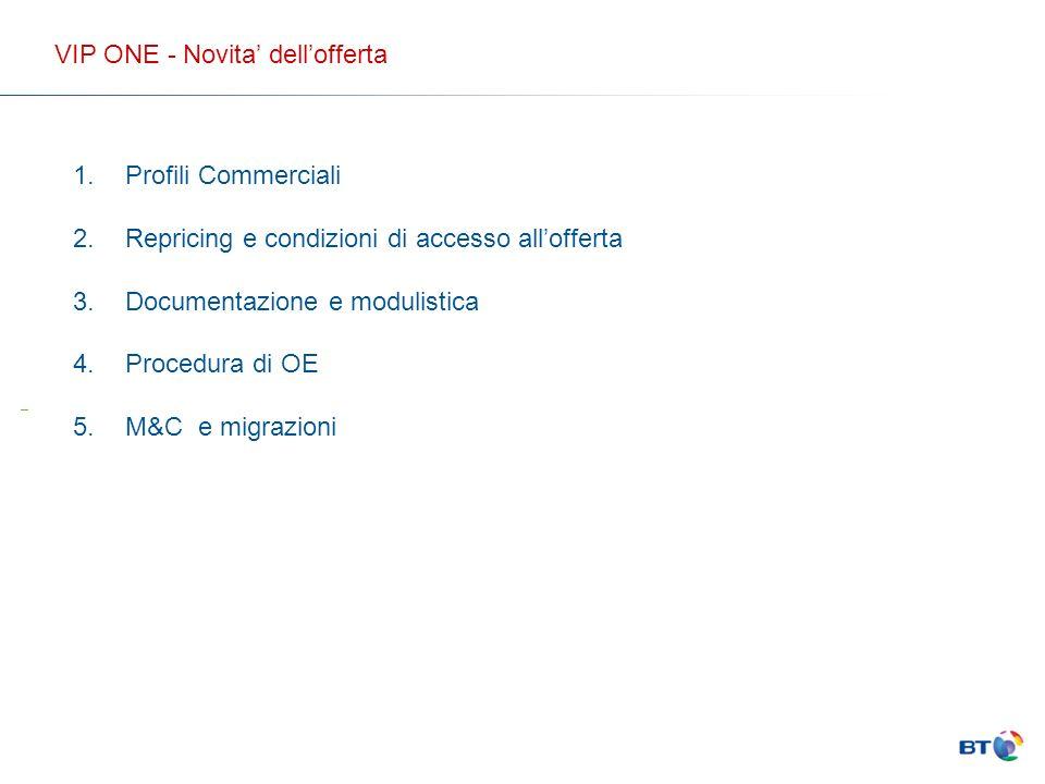 VIP ONE - Novita dellofferta 1.Profili Commerciali 2.Repricing e condizioni di accesso allofferta 3.Documentazione e modulistica 4.Procedura di OE 5.M