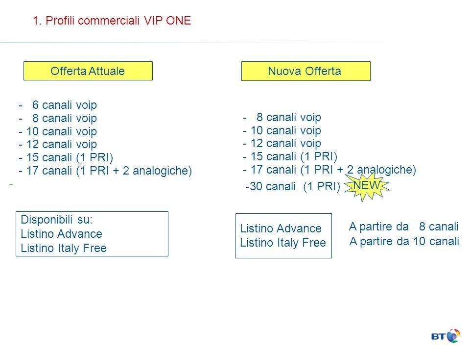 1. Profili commerciali VIP ONE - 6 canali voip - 8 canali voip - 10 canali voip - 12 canali voip - 15 canali (1 PRI) - 17 canali (1 PRI + 2 analogiche