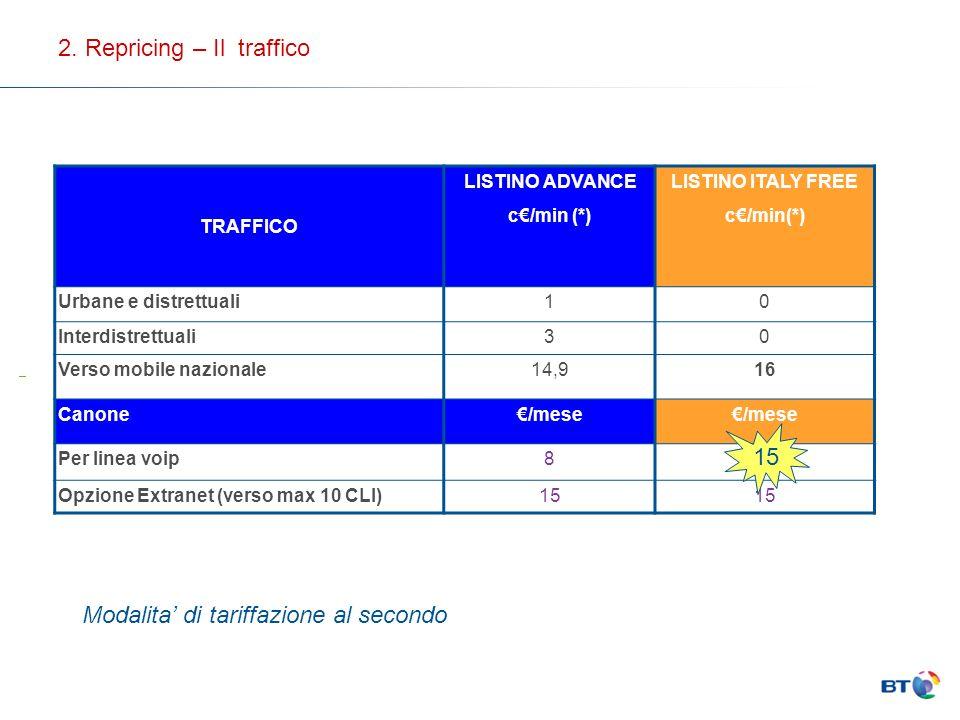 2. Repricing – Il traffico TRAFFICO LISTINO ADVANCE c/min (*) LISTINO ITALY FREE c/min(*) Urbane e distrettuali10 Interdistrettuali30 Verso mobile naz