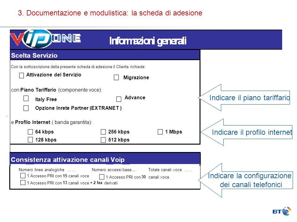 Italy Free Advance 64 kbps256 kbps1 Mbps 128 kbps512 kbps 1 Accesso PRI con15 canali voce 1 Accesso PRI con15 canali voce + 2 fax derivati Scelta Serv