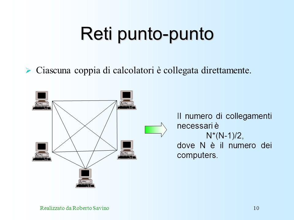 Realizzato da Roberto Savino10 Reti punto-punto Ciascuna coppia di calcolatori è collegata direttamente.