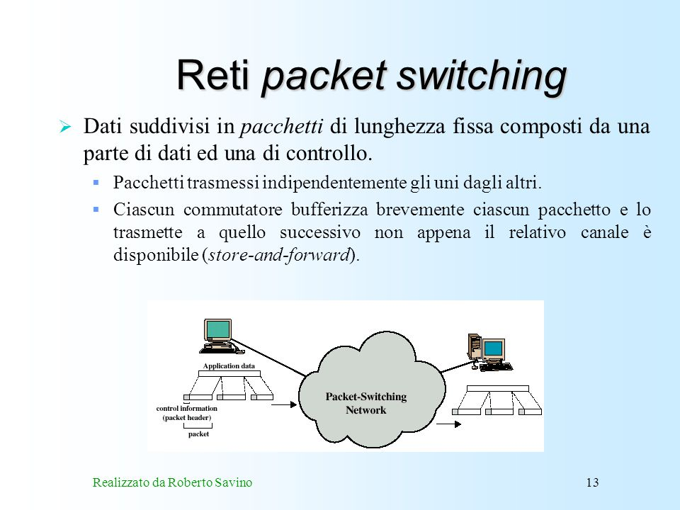 Realizzato da Roberto Savino13 Reti packet switching Dati suddivisi in pacchetti di lunghezza fissa composti da una parte di dati ed una di controllo.