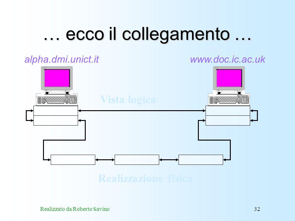 Realizzato da Roberto Savino32 … ecco il collegamento … www.doc.ic.ac.ukalpha.dmi.unict.it Vista logica Realizzazione fisica
