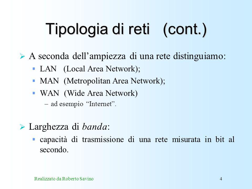 Realizzato da Roberto Savino4 Tipologia di reti (cont.) A seconda dellampiezza di una rete distinguiamo: LAN (Local Area Network); MAN (Metropolitan Area Network); WAN (Wide Area Network) –ad esempio Internet.