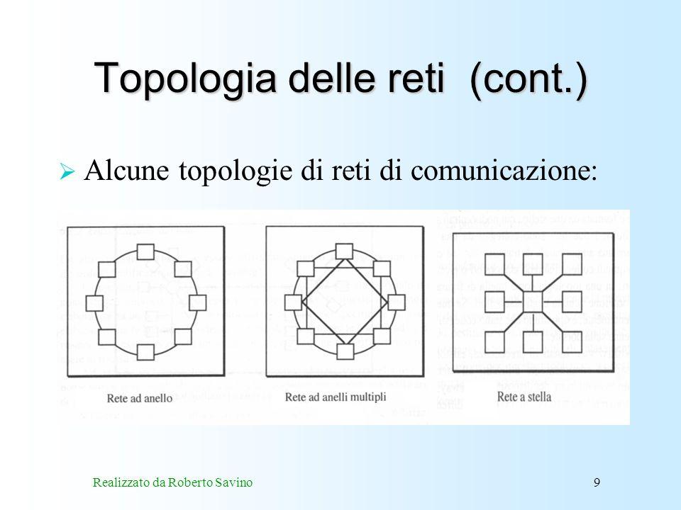 Realizzato da Roberto Savino9 Topologia delle reti (cont.) Alcune topologie di reti di comunicazione: