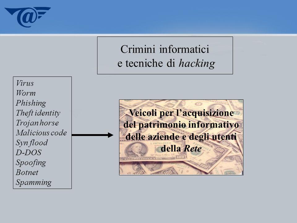 Crimini informatici e tecniche di hacking Veicoli per lacquisizione del patrimonio informativo delle aziende e degli utenti della Rete Virus Worm Phis