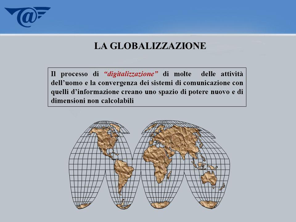 LA GLOBALIZZAZIONE Il processo di digitalizzazione di molte delle attività delluomo e la convergenza dei sistemi di comunicazione con quelli dinformaz