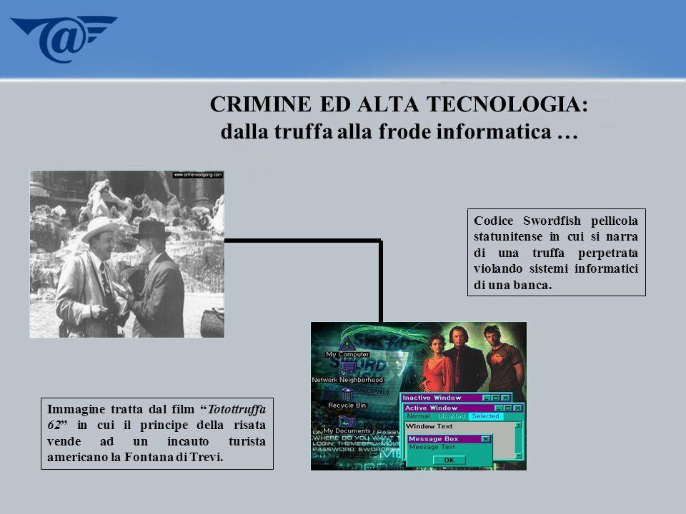CRIMINE ED ALTA TECNOLOGIA: dalla truffa alla frode informatica … Immagine tratta dal film Totottruffa 62 in cui il principe della risata vende ad un