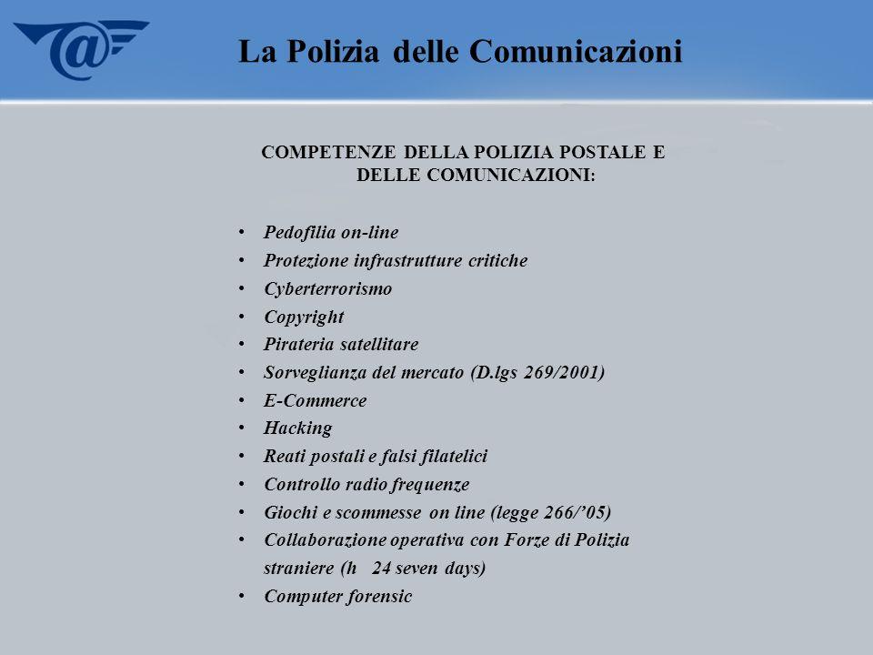 La Polizia delle Comunicazioni COMPETENZE DELLA POLIZIA POSTALE E DELLE COMUNICAZIONI : Pedofilia on-line Protezione infrastrutture critiche Cyberterr