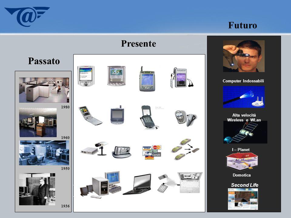 1936 1950 1960 1980 Computer Indossabili Alta velocità Wireless e WLan Passato Presente Futuro I – Planet Domotica Second Life