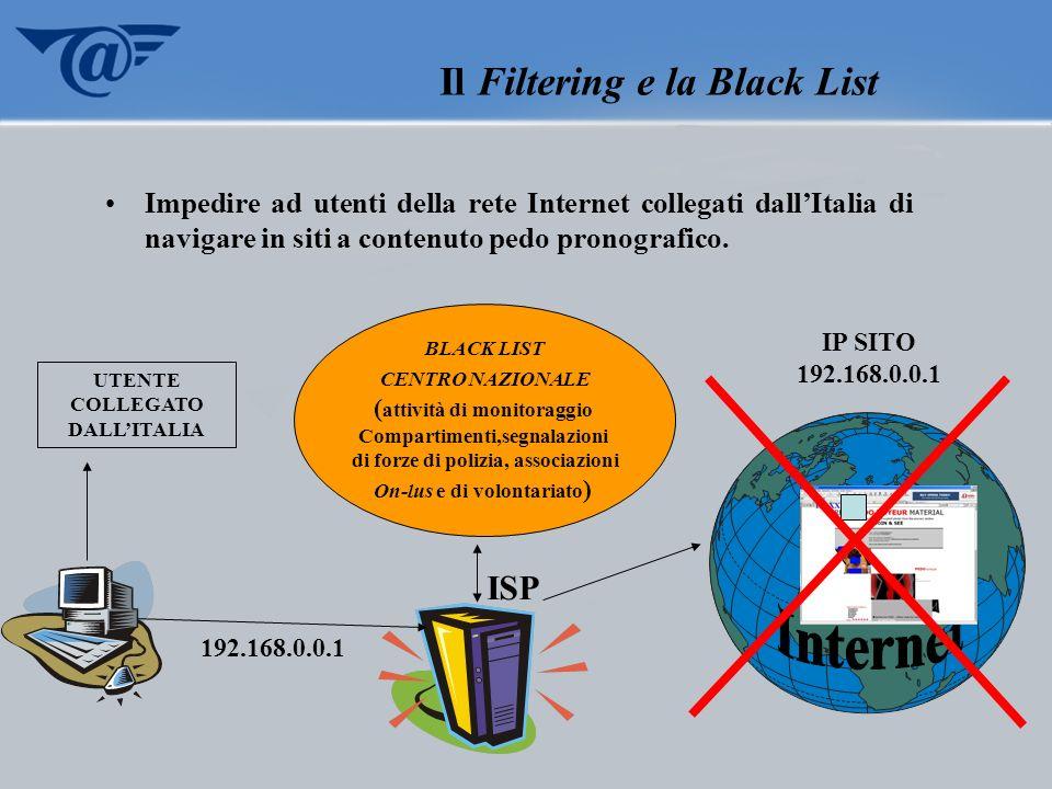 Il Filtering e la Black List Impedire ad utenti della rete Internet collegati dallItalia di navigare in siti a contenuto pedo pronografico. ISP IP SIT