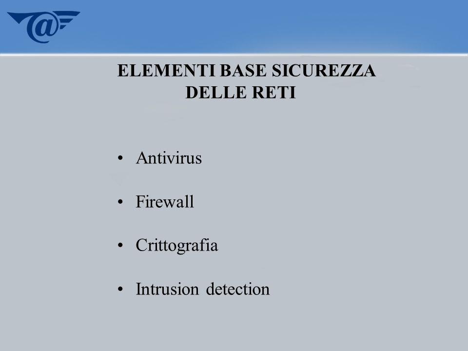 ELEMENTI BASE SICUREZZA DELLE RETI Antivirus Firewall Crittografia Intrusion detection