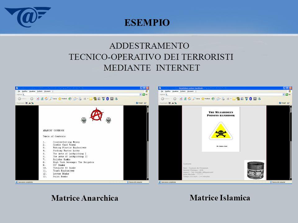 ADDESTRAMENTO TECNICO-OPERATIVO DEI TERRORISTI MEDIANTE INTERNET ESEMPIO Matrice Anarchica Matrice Islamica