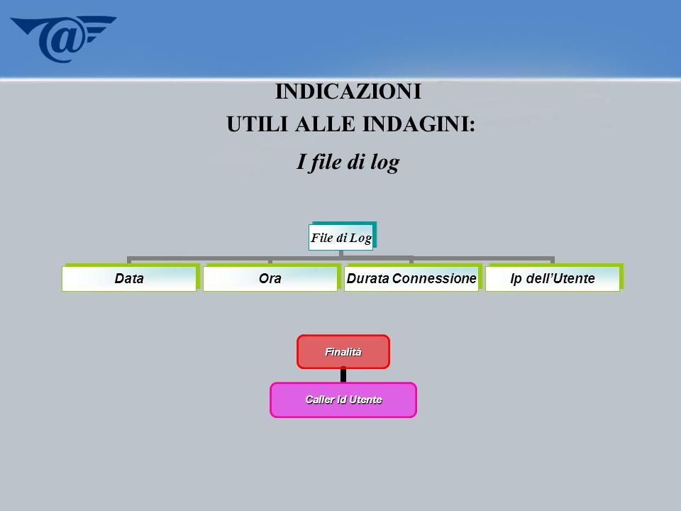 INDICAZIONI UTILI ALLE INDAGINI: I file di log File di Log DataOra Durata Connessione Ip dellUtente Finalità Caller Id Utente