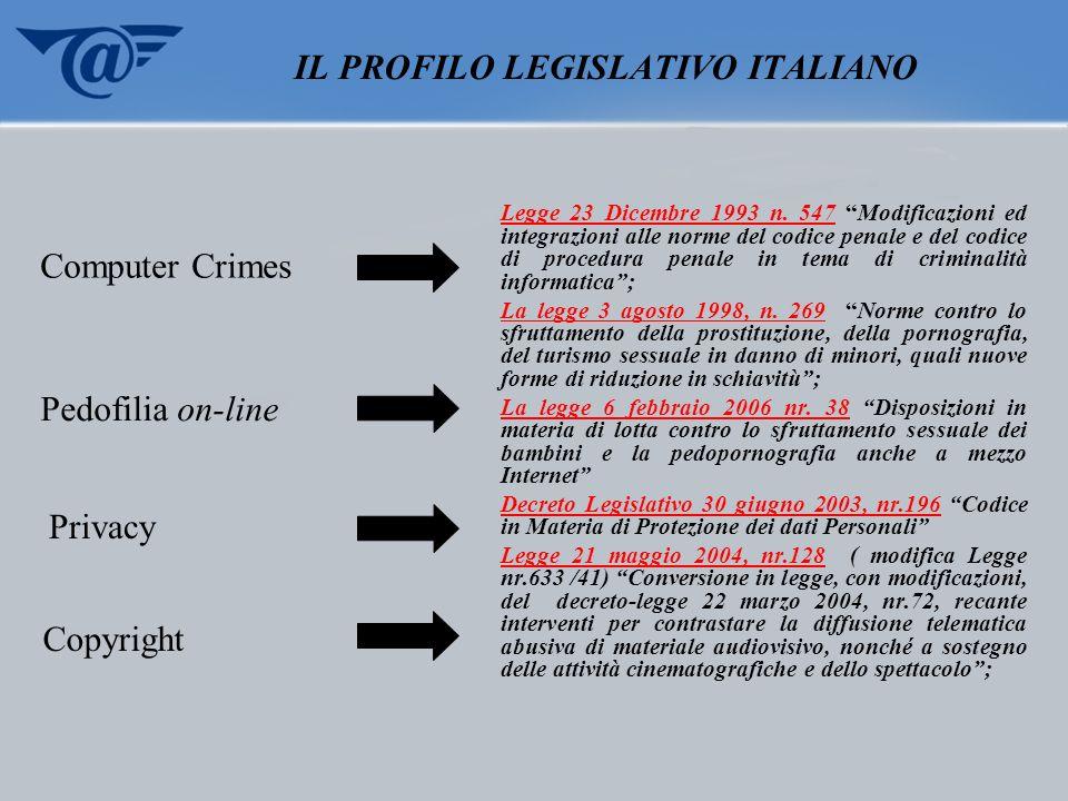 IL PROFILO LEGISLATIVO ITALIANO Legge 23 Dicembre 1993 n. 547 Modificazioni ed integrazioni alle norme del codice penale e del codice di procedura pen