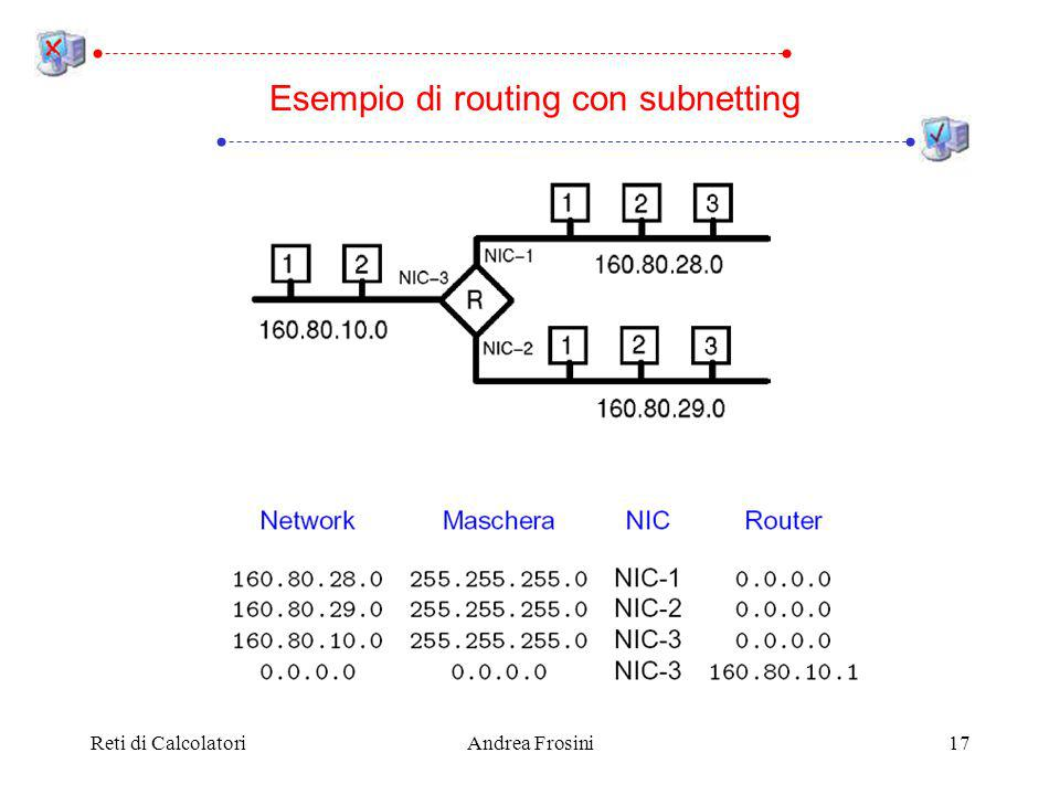 Reti di CalcolatoriAndrea Frosini17 Esempio di routing con subnetting