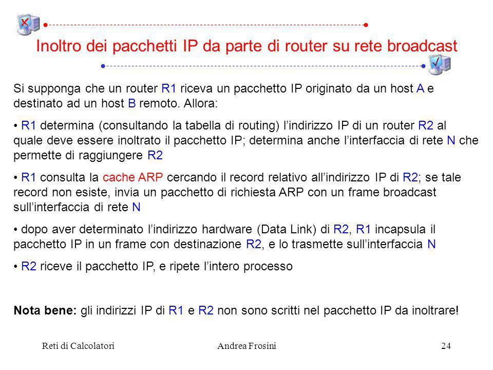 Reti di CalcolatoriAndrea Frosini24 Si supponga che un router R1 riceva un pacchetto IP originato da un host A e destinato ad un host B remoto.