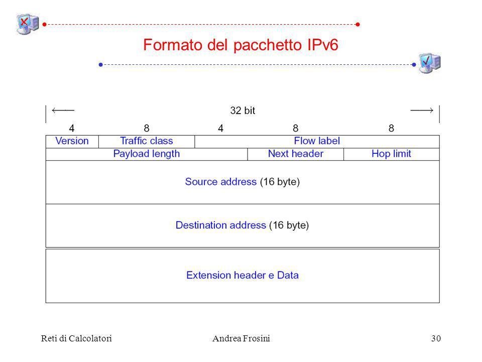 Reti di CalcolatoriAndrea Frosini30 Formato del pacchetto IPv6