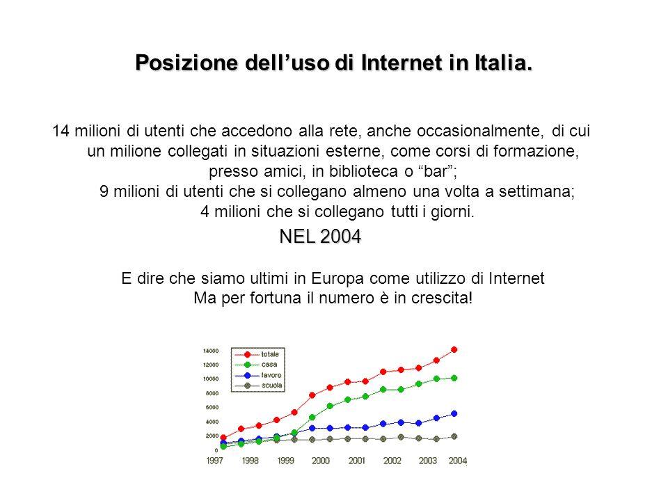 Posizione delluso di Internet in Italia. 14 milioni di utenti che accedono alla rete, anche occasionalmente, di cui un milione collegati in situazioni