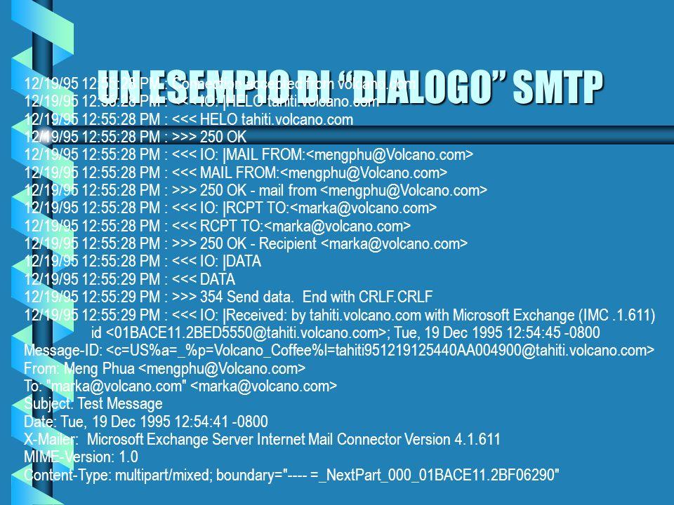 UN DIALOGO SMTP Inizio connessione Accettazione connessione Accettazione mittente Accettazione destinatari Trasferimento messaggio Chiusura connession