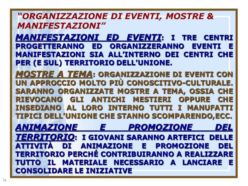 14 ORGANIZZAZIONE DI EVENTI, MOSTRE & MANIFESTAZIONI MANIFESTAZIONI ED EVENTI : I TRE CENTRI PROGETTERANNO ED ORGANIZZERANNO EVENTI E MANIFESTAZIONI SIA ALLINTERNO DEI CENTRI CHE PER (E SUL) TERRITORIO DELLUNIONE.