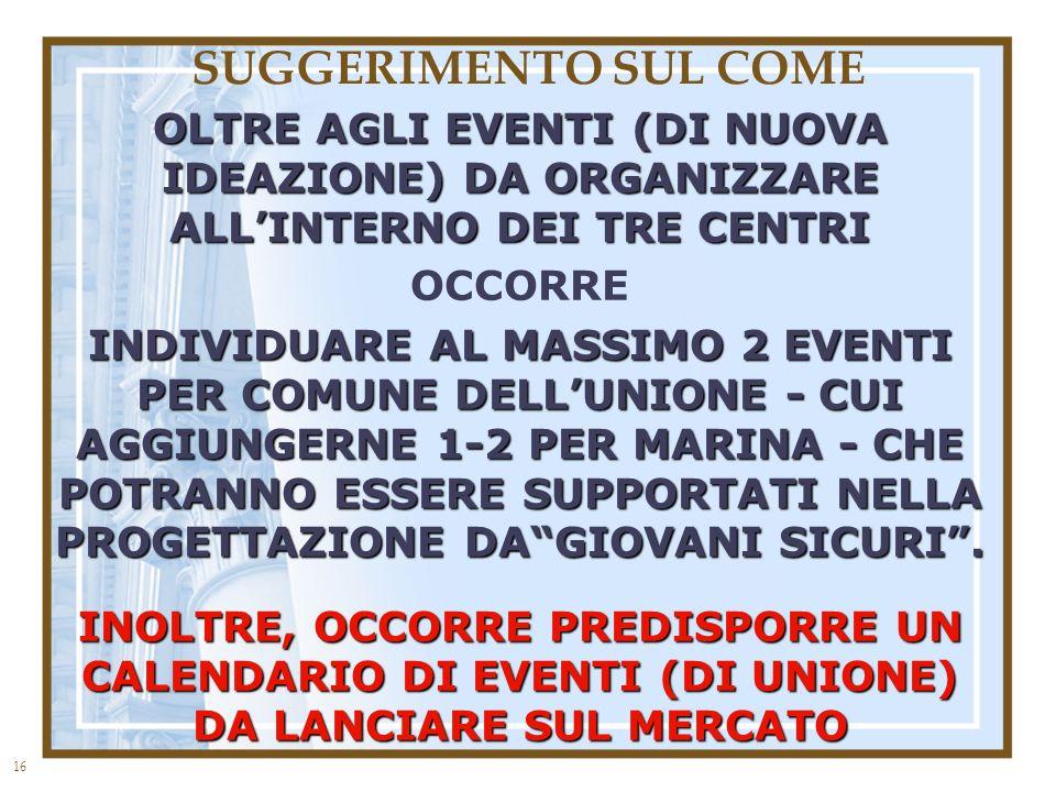 16 SUGGERIMENTO SUL COME OLTRE AGLI EVENTI (DI NUOVA IDEAZIONE) DA ORGANIZZARE ALLINTERNO DEI TRE CENTRI OCCORRE INDIVIDUARE AL MASSIMO 2 EVENTI PER COMUNE DELLUNIONE - CUI AGGIUNGERNE 1-2 PER MARINA - CHE POTRANNO ESSERE SUPPORTATI NELLA PROGETTAZIONE DAGIOVANI SICURI.