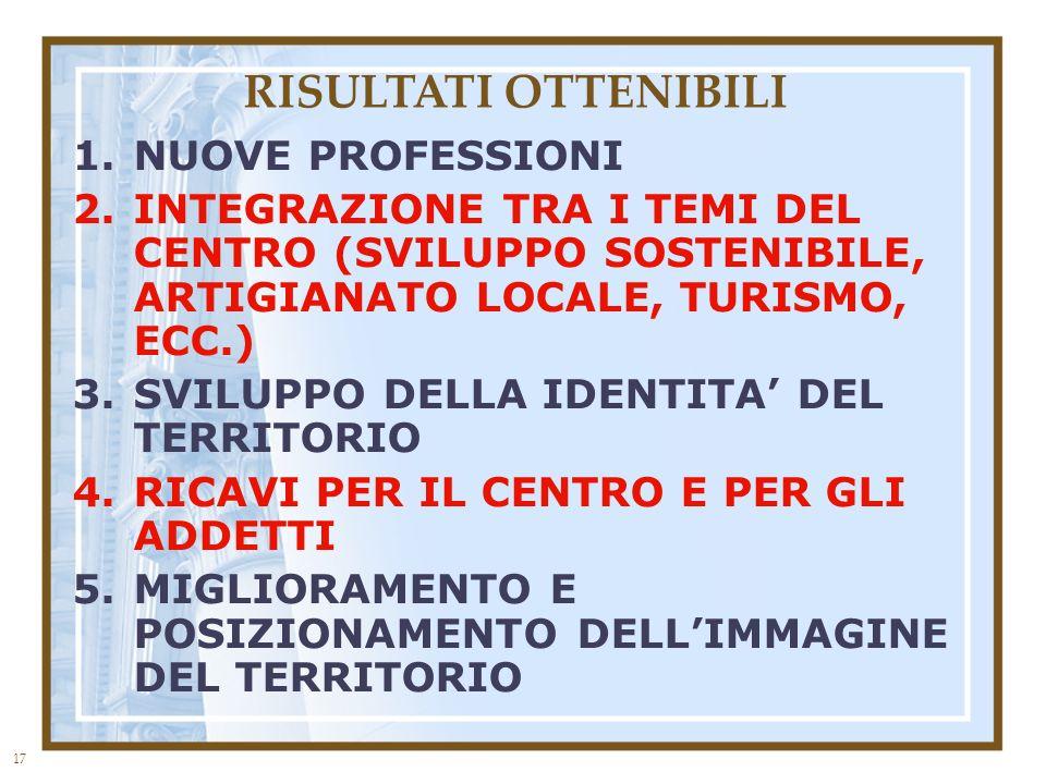 17 RISULTATI OTTENIBILI 1.NUOVE PROFESSIONI 2.INTEGRAZIONE TRA I TEMI DEL CENTRO (SVILUPPO SOSTENIBILE, ARTIGIANATO LOCALE, TURISMO, ECC.) 3.SVILUPPO DELLA IDENTITA DEL TERRITORIO 4.RICAVI PER IL CENTRO E PER GLI ADDETTI 5.MIGLIORAMENTO E POSIZIONAMENTO DELLIMMAGINE DEL TERRITORIO