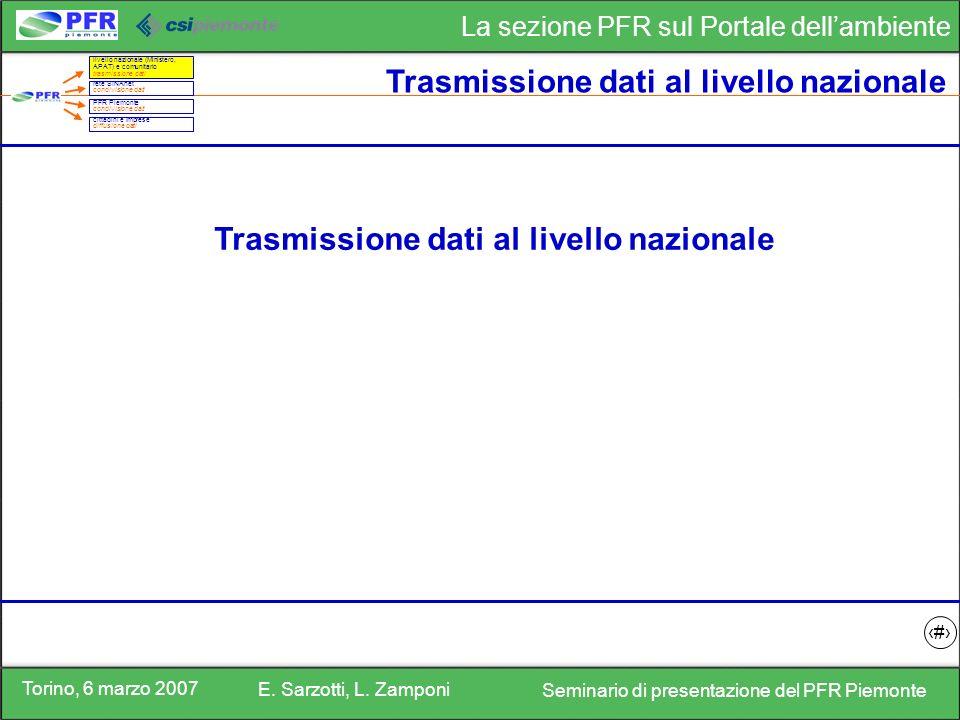 Torino, 6 marzo 2007 E. Sarzotti, L.
