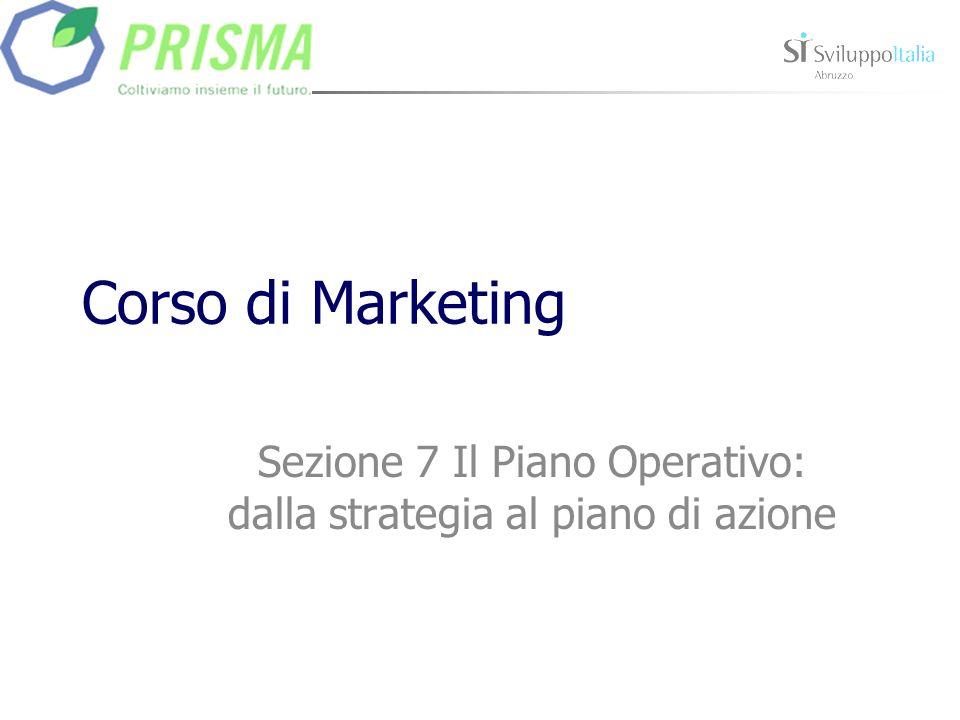 Corso di Marketing Sezione 7 Il Piano Operativo: dalla strategia al piano di azione