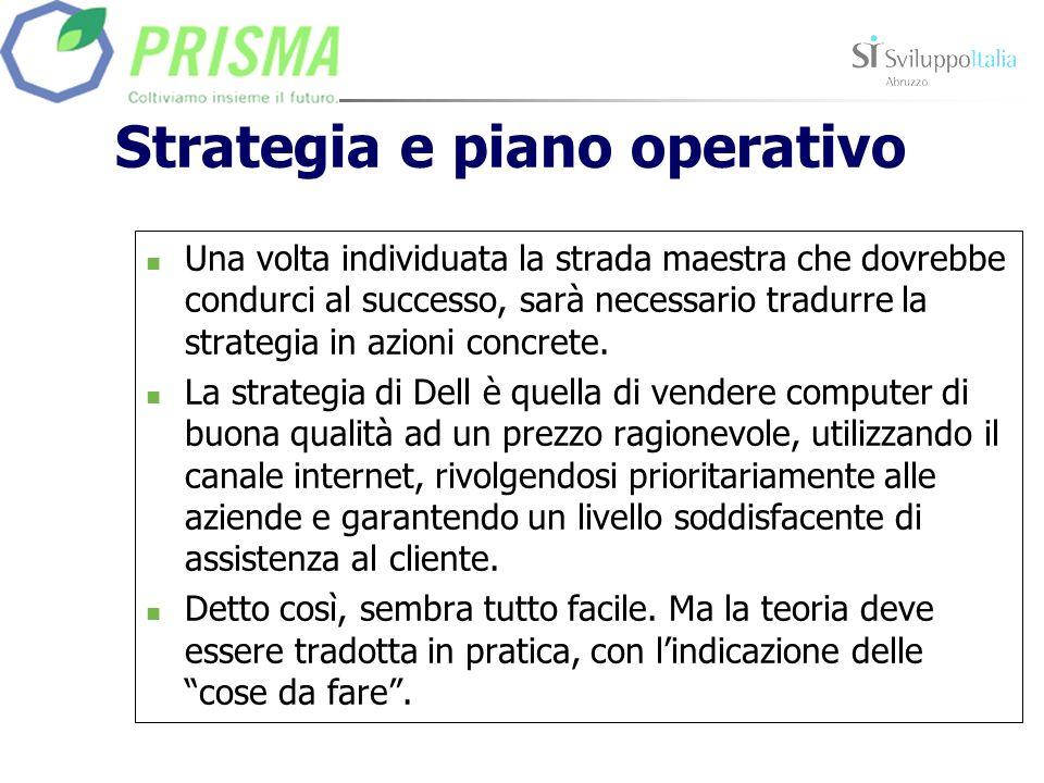 Strategia e piano operativo Una volta individuata la strada maestra che dovrebbe condurci al successo, sarà necessario tradurre la strategia in azioni concrete.