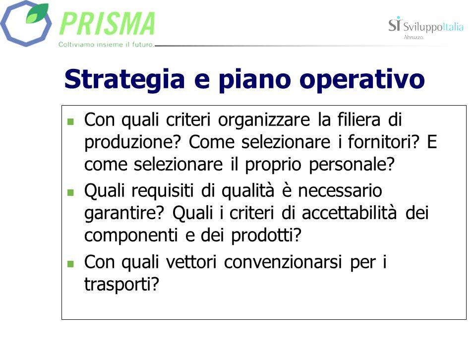 Strategia e piano operativo Con quali criteri organizzare la filiera di produzione? Come selezionare i fornitori? E come selezionare il proprio person