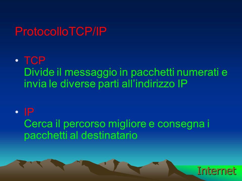 ProtocolloTCP/IP TCP Divide il messaggio in pacchetti numerati e invia le diverse parti allindirizzo IP IP Cerca il percorso migliore e consegna i pacchetti al destinatario Internet