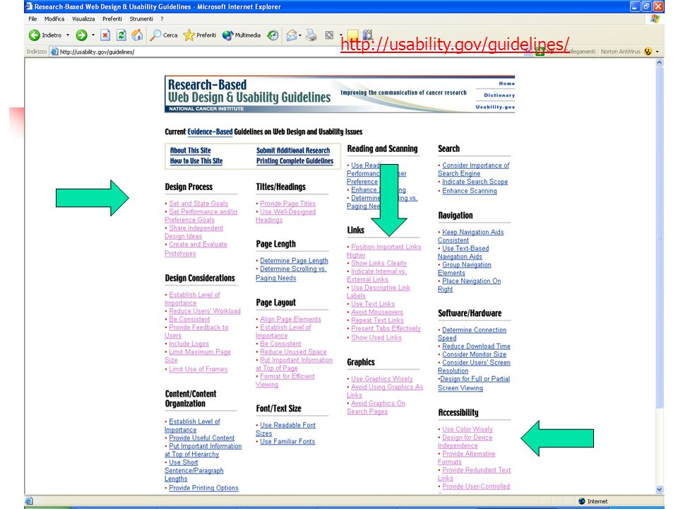 http://usability.gov/guidelines/