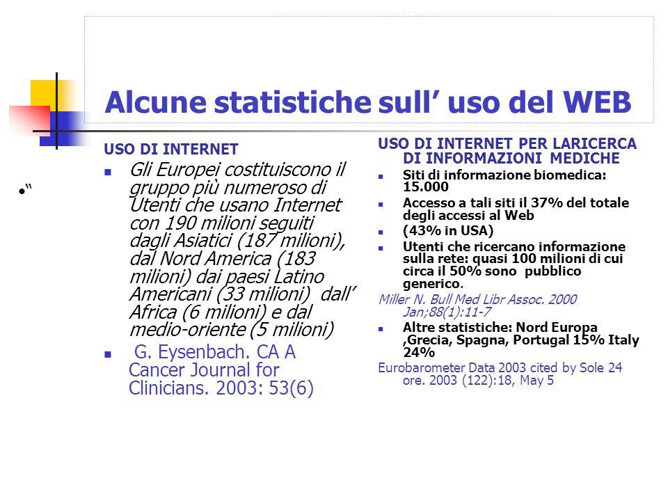 Alcune statistiche sull uso del WEB USO DI INTERNET Gli Europei costituiscono il gruppo più numeroso di Utenti che usano Internet con 190 milioni seguiti dagli Asiatici (187 milioni), dal Nord America (183 milioni) dai paesi Latino Americani (33 milioni) dall Africa (6 milioni) e dal medio-oriente (5 milioni) G.