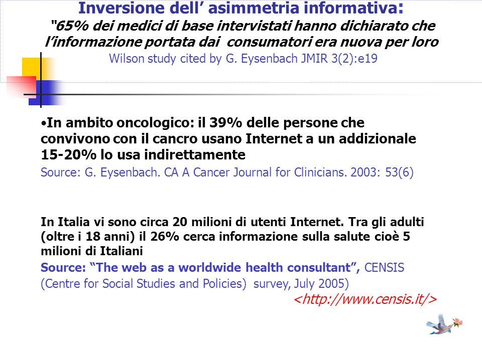 In ambito oncologico: il 39% delle persone che convivono con il cancro usano Internet a un addizionale 15-20% lo usa indirettamente Source: G. Eysenba