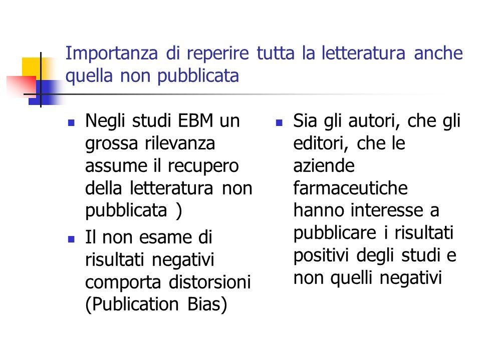 Importanza di reperire tutta la letteratura anche quella non pubblicata Negli studi EBM un grossa rilevanza assume il recupero della letteratura non p