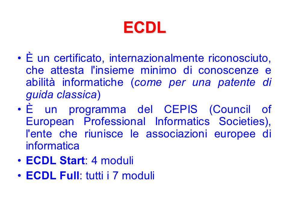 La Patente europea del Computer è composta da 7 moduli: Modulo 1 = Concetti teorici di base Modulo 2 = Uso del computer/Gestione file Modulo 3 = Elaborazione di testi (Word) Modulo 4 = Foglio elettronico (Excel) Modulo 5 = Gestione di basi di dati (Access) Modulo 6 = Strumenti di presentazione (Power Point) Modulo 7 = Internet e posta elettronica.
