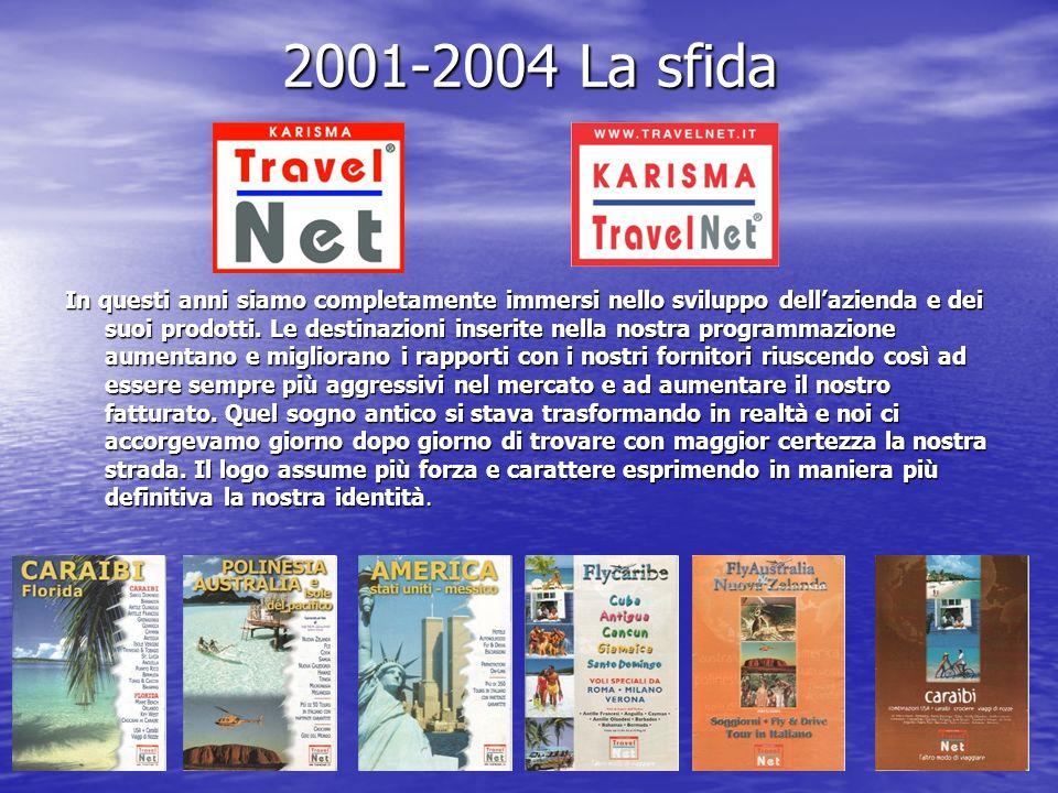 2001-2004 La sfida In questi anni siamo completamente immersi nello sviluppo dellazienda e dei suoi prodotti. Le destinazioni inserite nella nostra pr