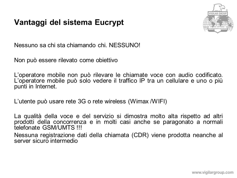 Vantaggi del sistema Eucrypt Nessuno sa chi sta chiamando chi.