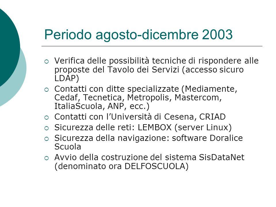 Periodo agosto-dicembre 2003 Verifica delle possibilità tecniche di rispondere alle proposte del Tavolo dei Servizi (accesso sicuro LDAP) Contatti con