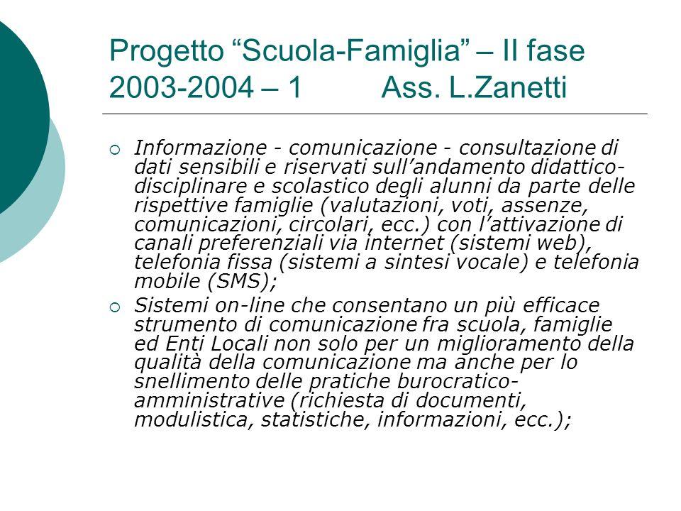 Progetto Scuola-Famiglia – II fase 2003-2004 – 1Ass. L.Zanetti Informazione - comunicazione - consultazione di dati sensibili e riservati sullandament
